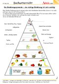 Der Mensch - Gesundheit und Ernährung - Arbeitsblätter | Biologie
