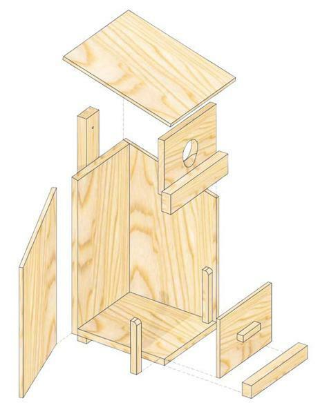 nistkasten werkpackungen von 10 15 jahren. Black Bedroom Furniture Sets. Home Design Ideas